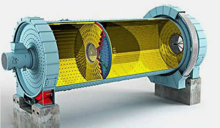 structure of ball mill