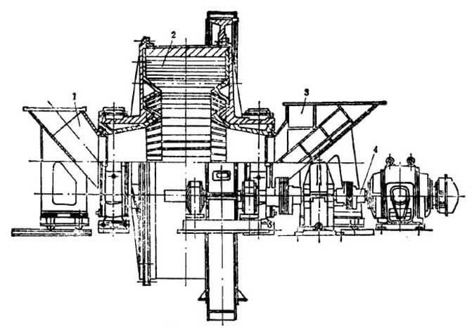 The structure of dry type SAG mill