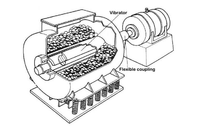 The structure of vibrating ball mill